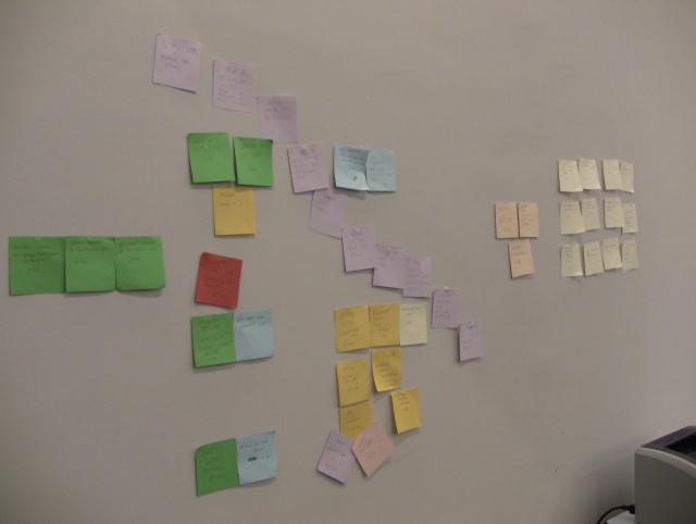 plans of organisation